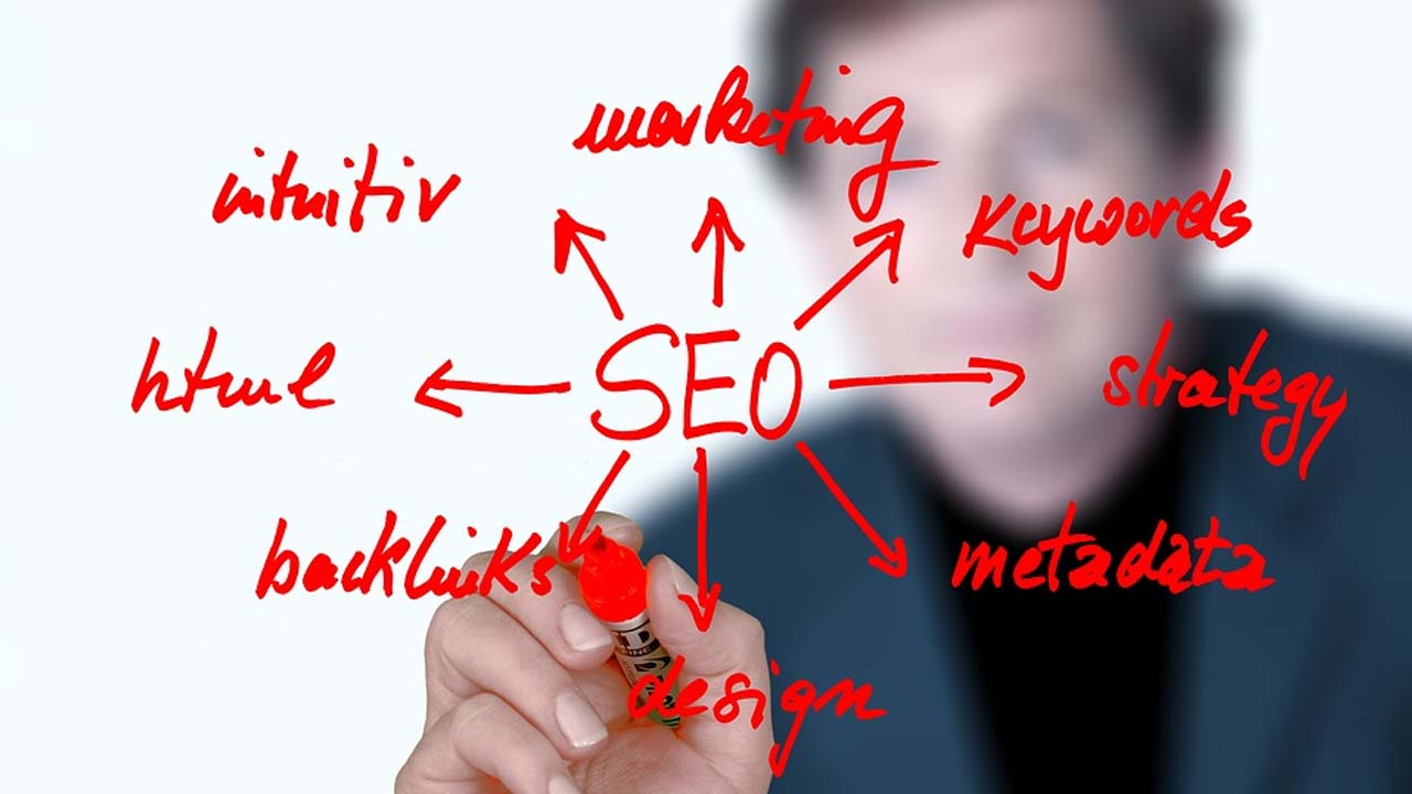 Precisely What Is SEO/SEM Advertising – Seo