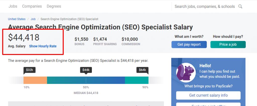SEO Specilist Average Salary