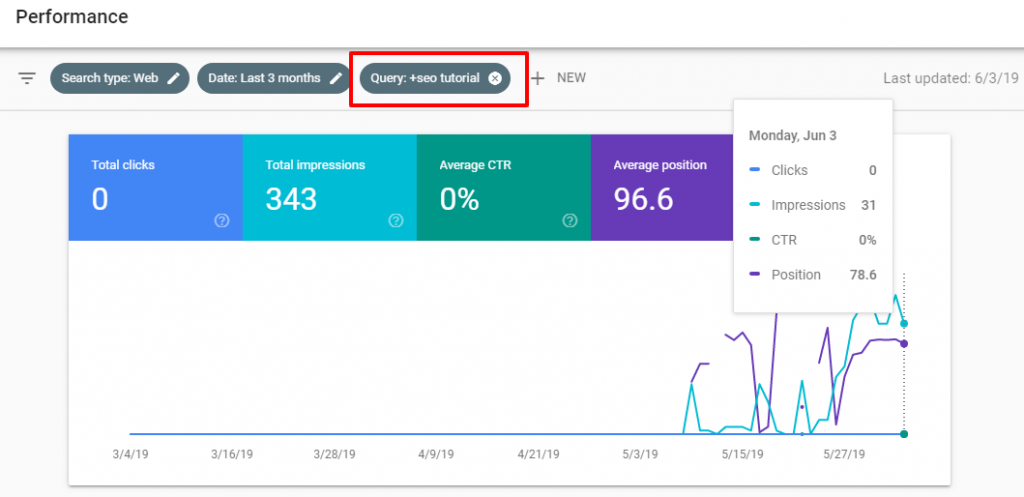 First month Case Study SEO tutorial