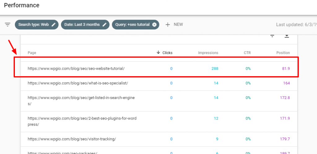 The page target for SEO tutorial case study