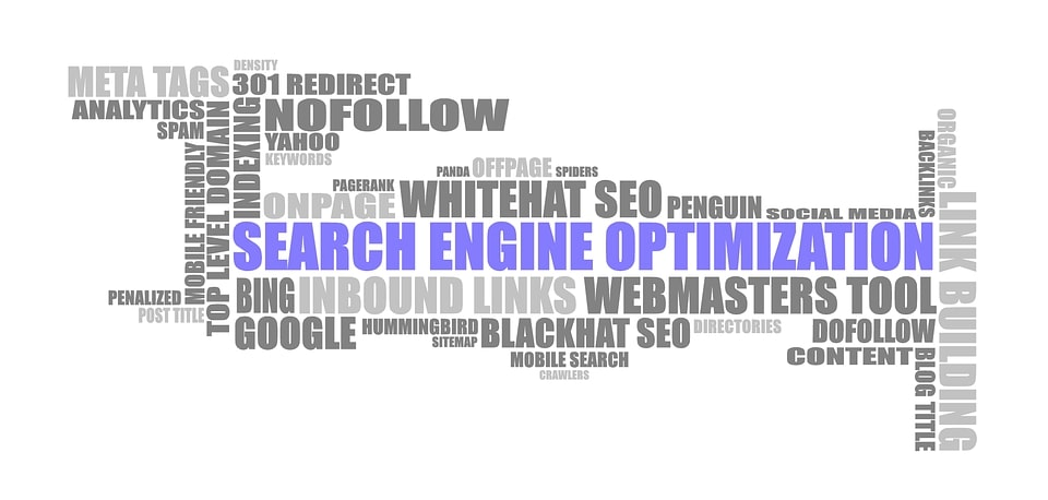 On Page SEO - Search Engine Optimization